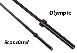 Olympic vs Standard Barbell size comparison