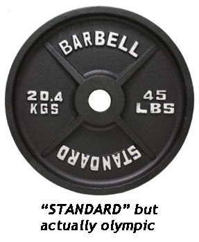 standard olympic plate
