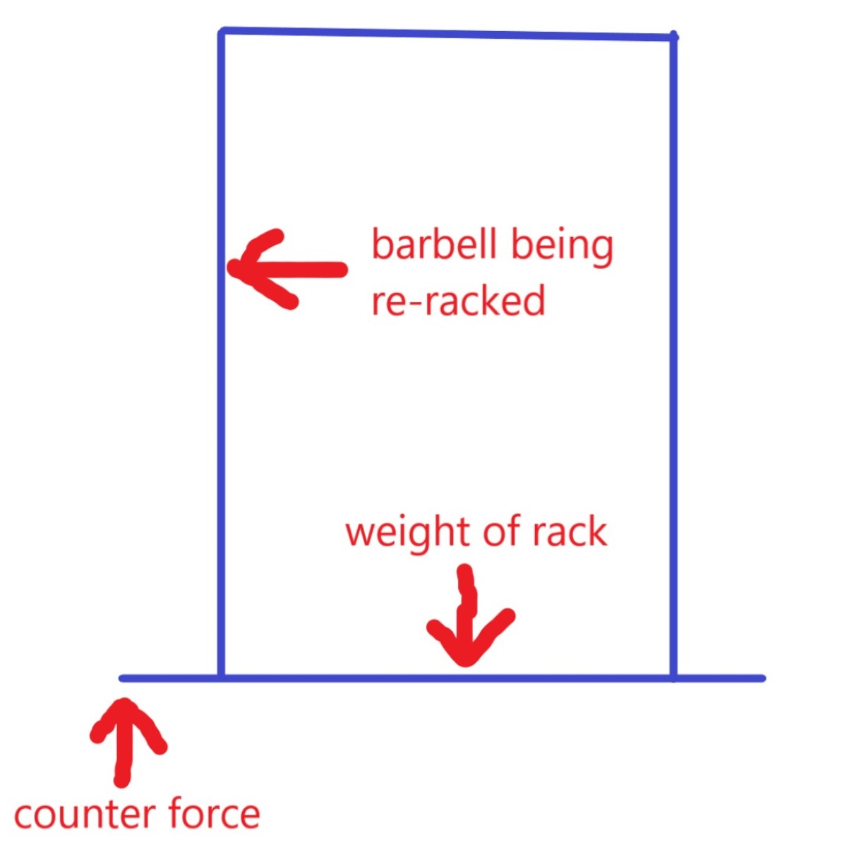 power rack tipping when racking barbell