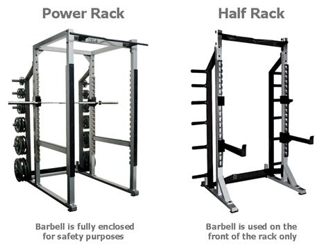 Power rack vs half rack example