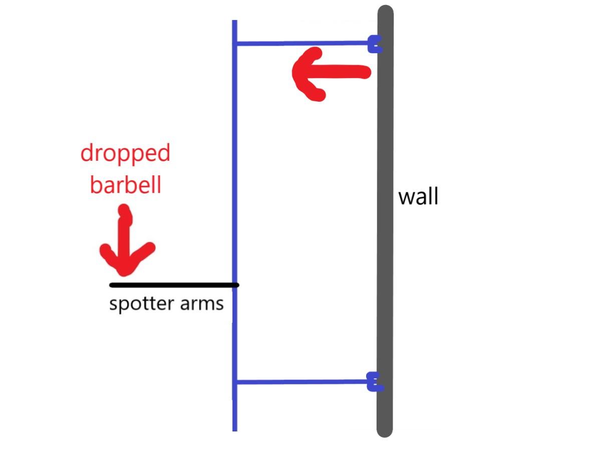 spotter arms for folding squat rack